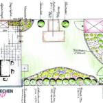 Gartenplan kleiner Garten