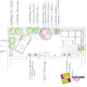 Balkon Garten Pflanzplan