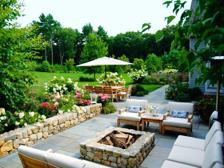 Gartengestaltung Ideen Flaechenlust